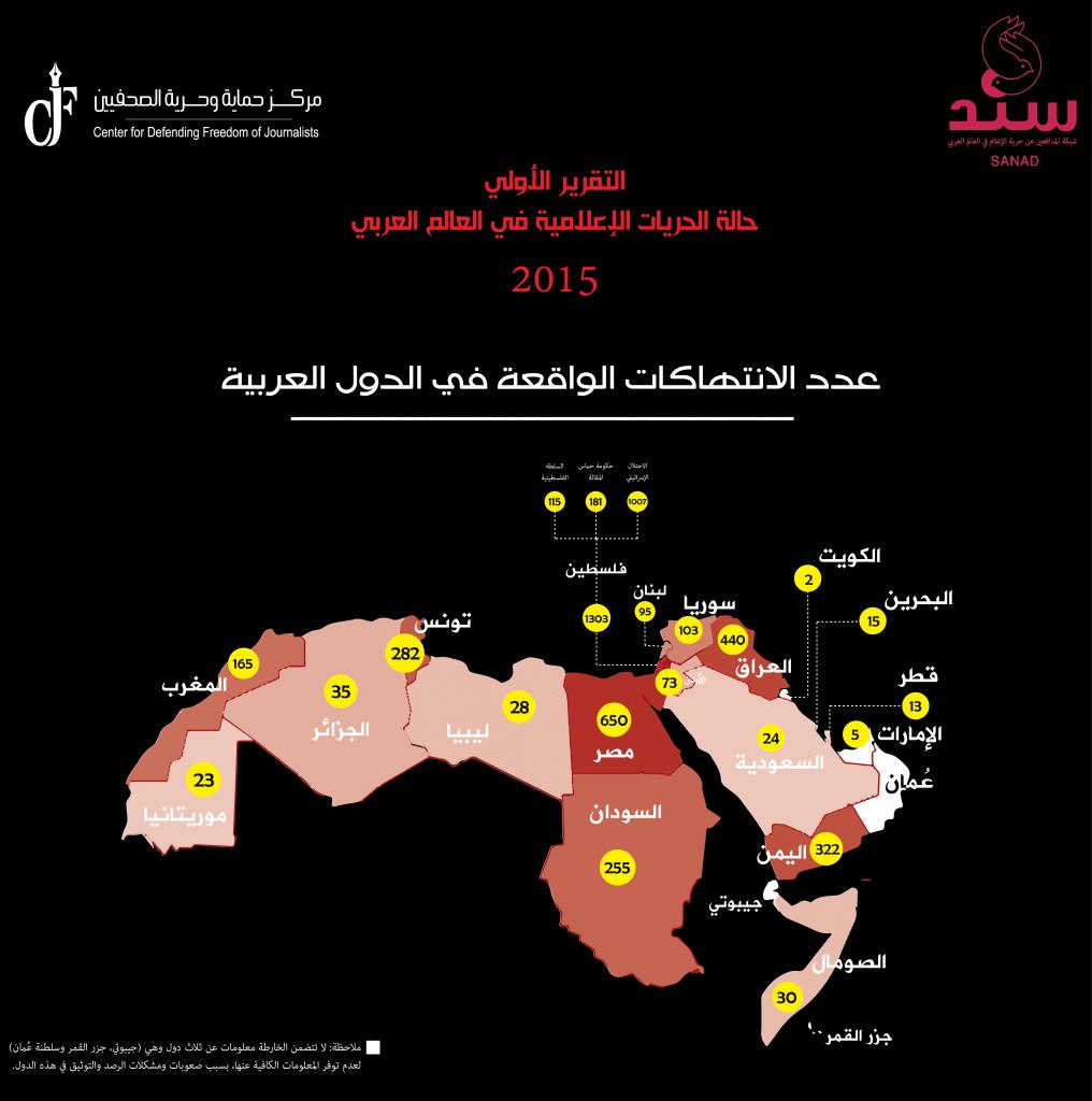 عدد الانتهاكات الواقعة في الدول العربية-01-01